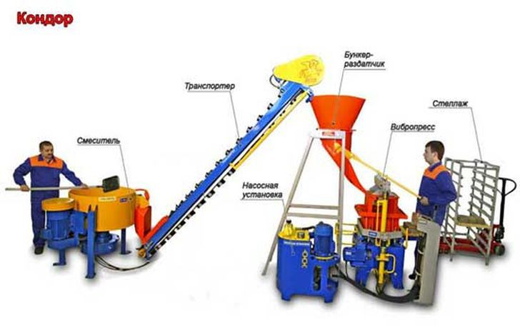 полуавтоматический пресс для производства Лего кирпича