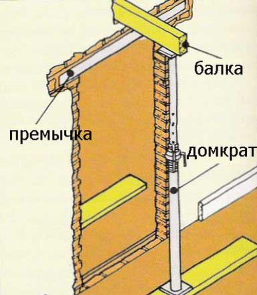 разгрузка несущей стены